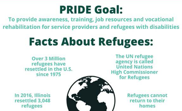 PRIDE refugee facts