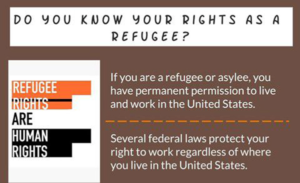 Rights of refugees