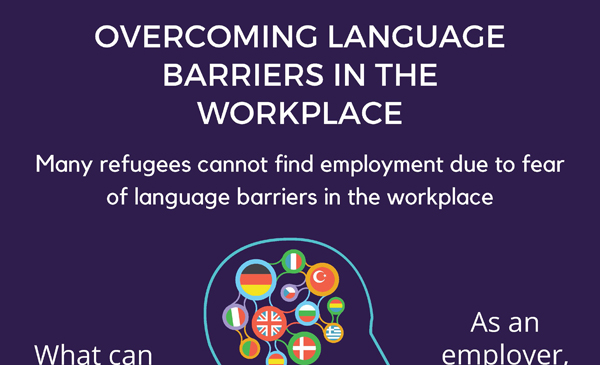 Language barriers in the workplace